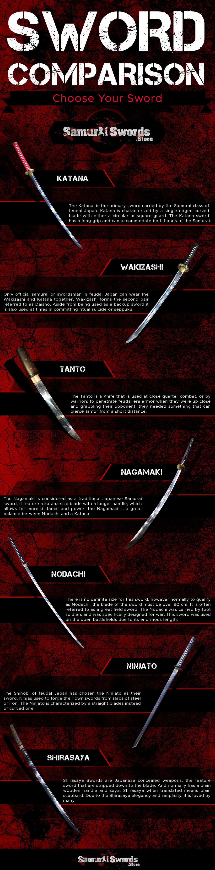 Japanese Swords Overview
